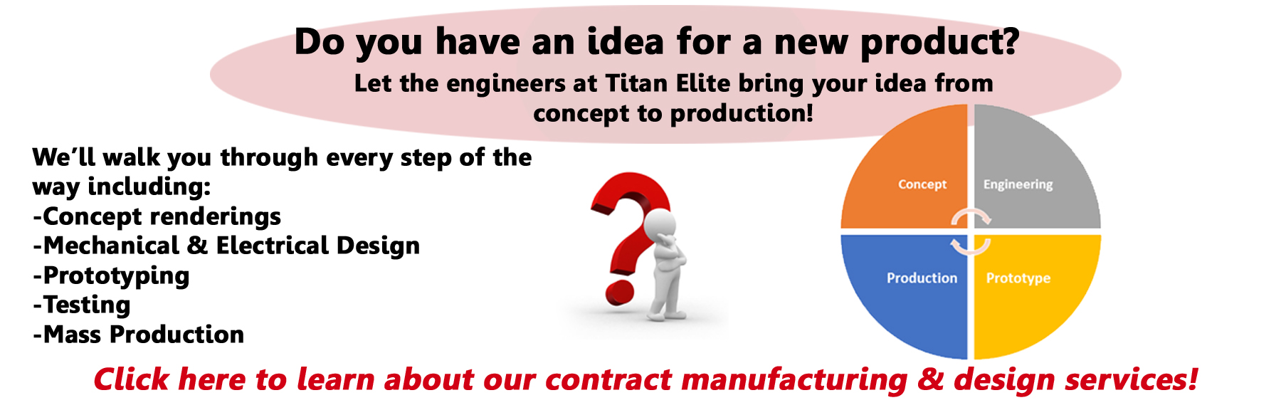 Titan elite inc rugged mobile computing solutions for Product development inc